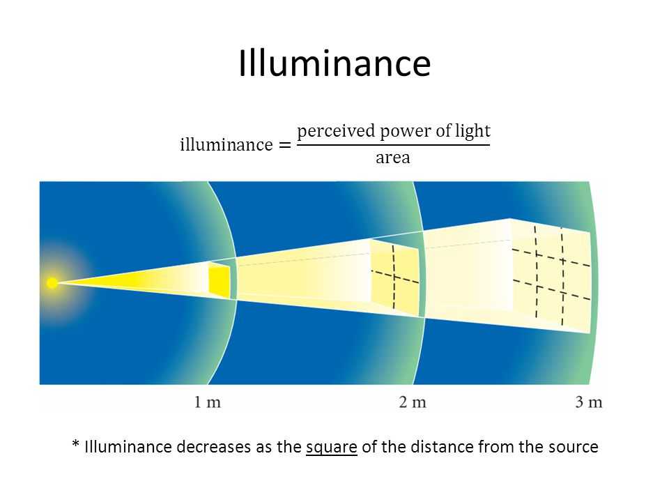 Illuminance illuminance= perceived power of light area * Illuminance decreases as the square of the distance from the source