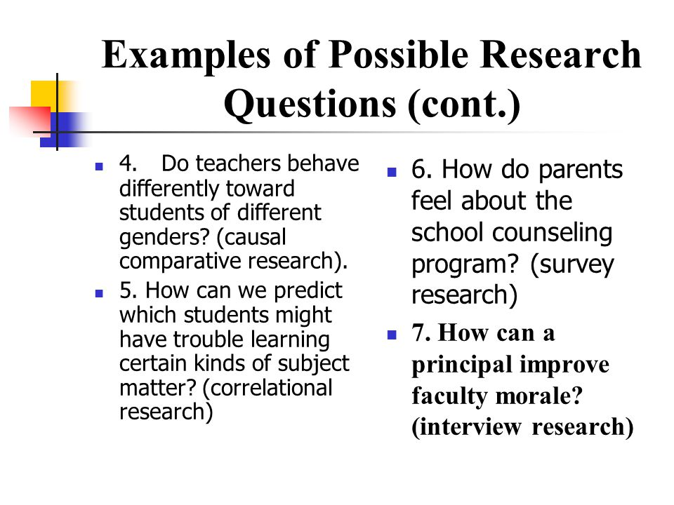 how to make interview questions for research