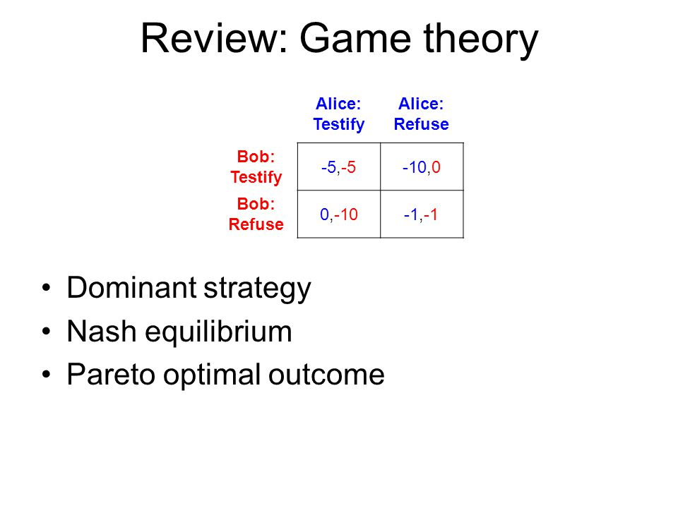 Review: Game theory Dominant strategy Nash equilibrium - ppt video ...