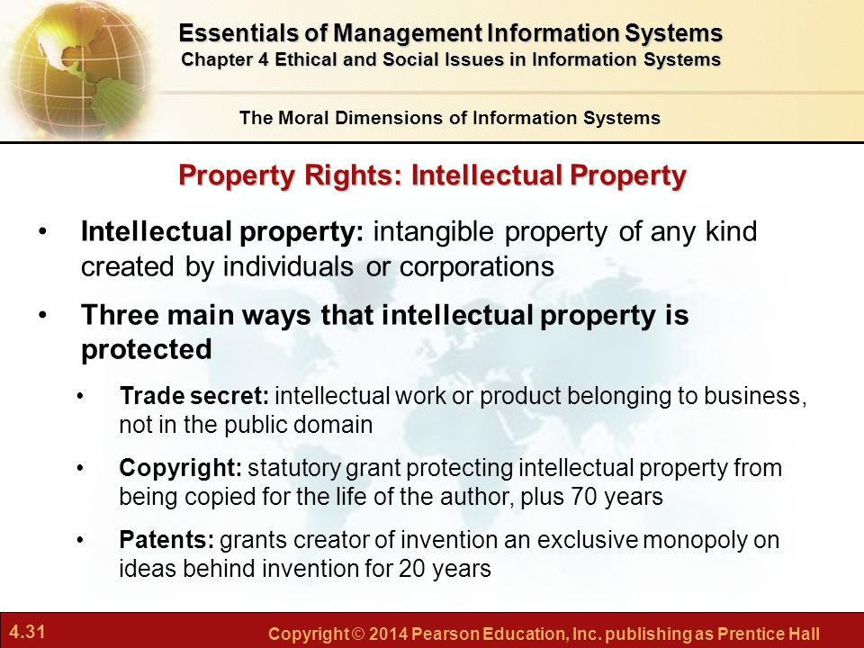 intellectual properly rights and e Explore intellectual proper guidelines and practices intellectual property in e-learning and the corresponding fields of law under intellectual property law, owners are granted certain exclusive rights to a variety of intangible assets, such as musical, literary.