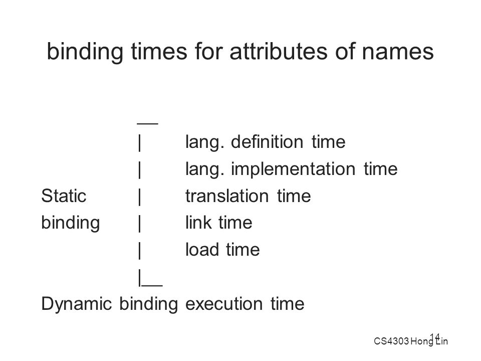 binding times for attributes of names