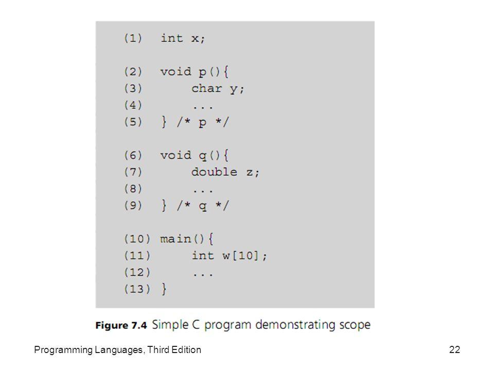 python programming third edition pdf