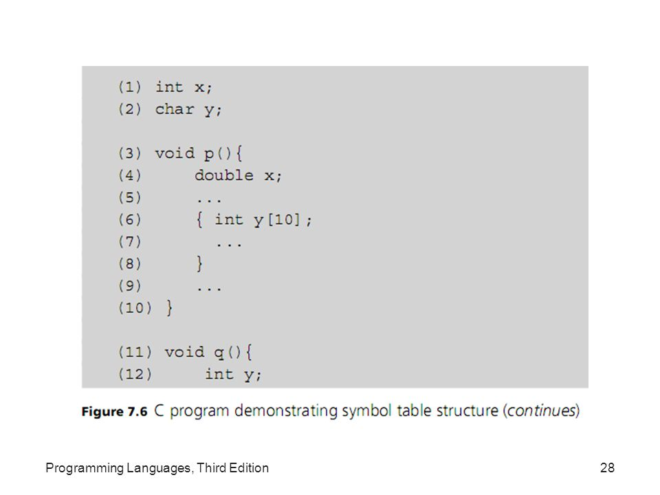 Programming Languages, Third Edition