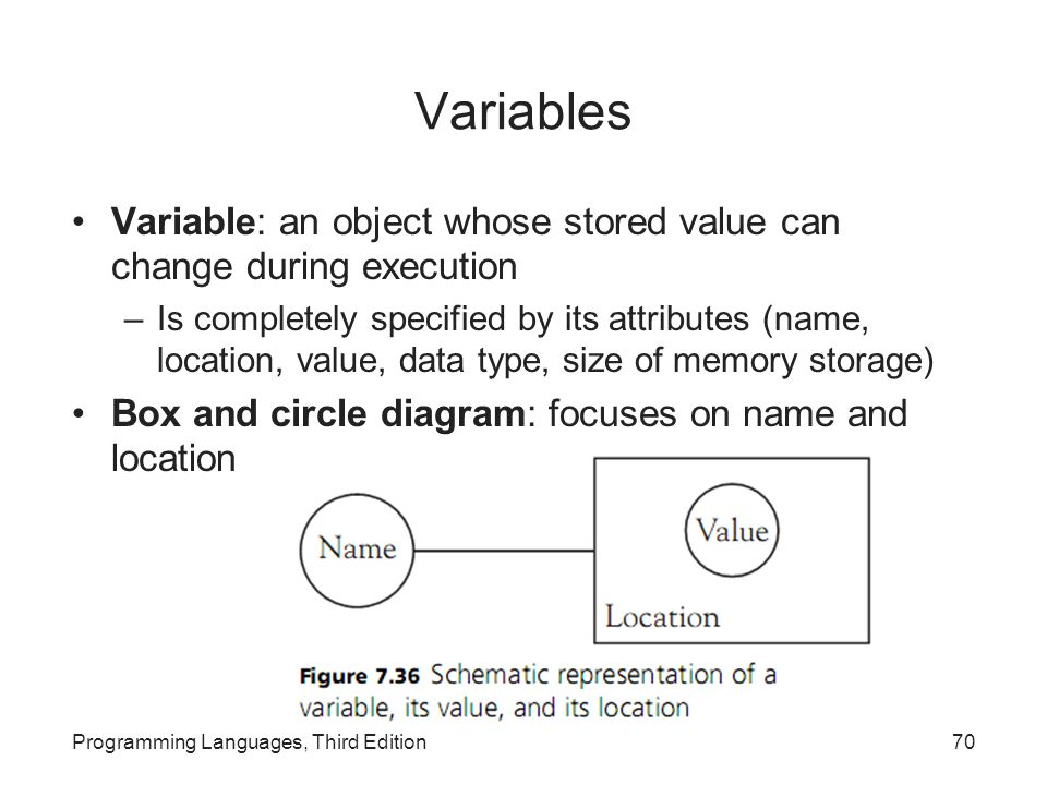 Variables Variable: an object whose stored value can change during execution.