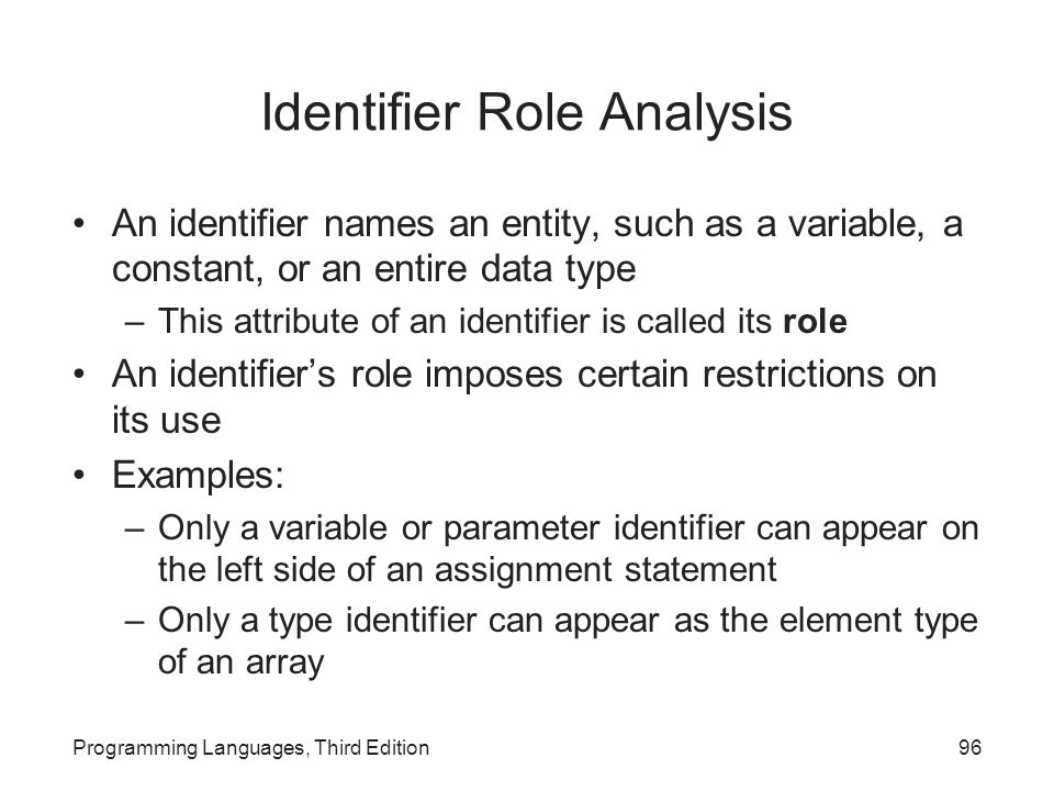 Identifier Role Analysis
