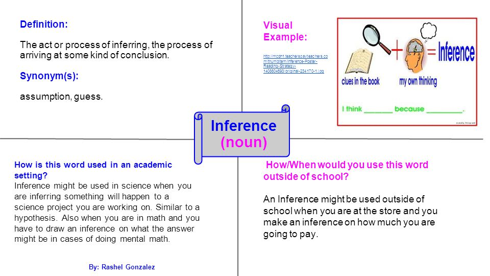 Diagram definition synonym images how to guide and refrence for Synonym modell