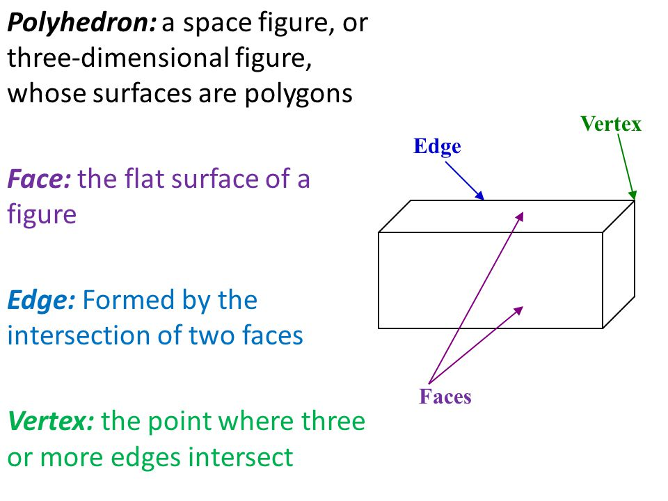 11-1 Space Figures and Cross Sections - ppt video online ...