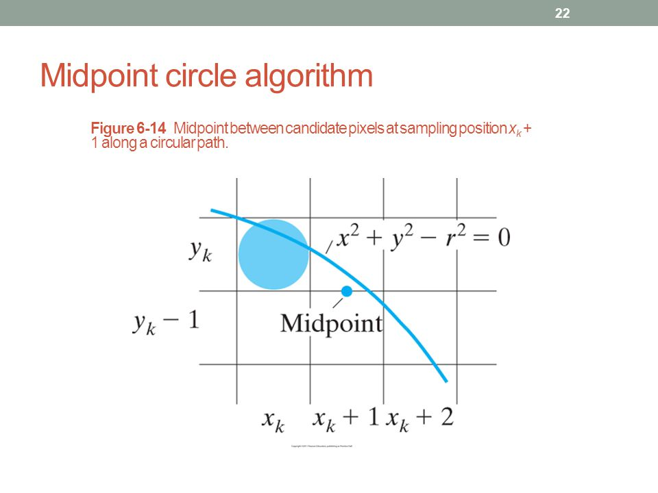 Line Drawing Using Midpoint Algorithm : Cmpe computer graphics ppt video online download