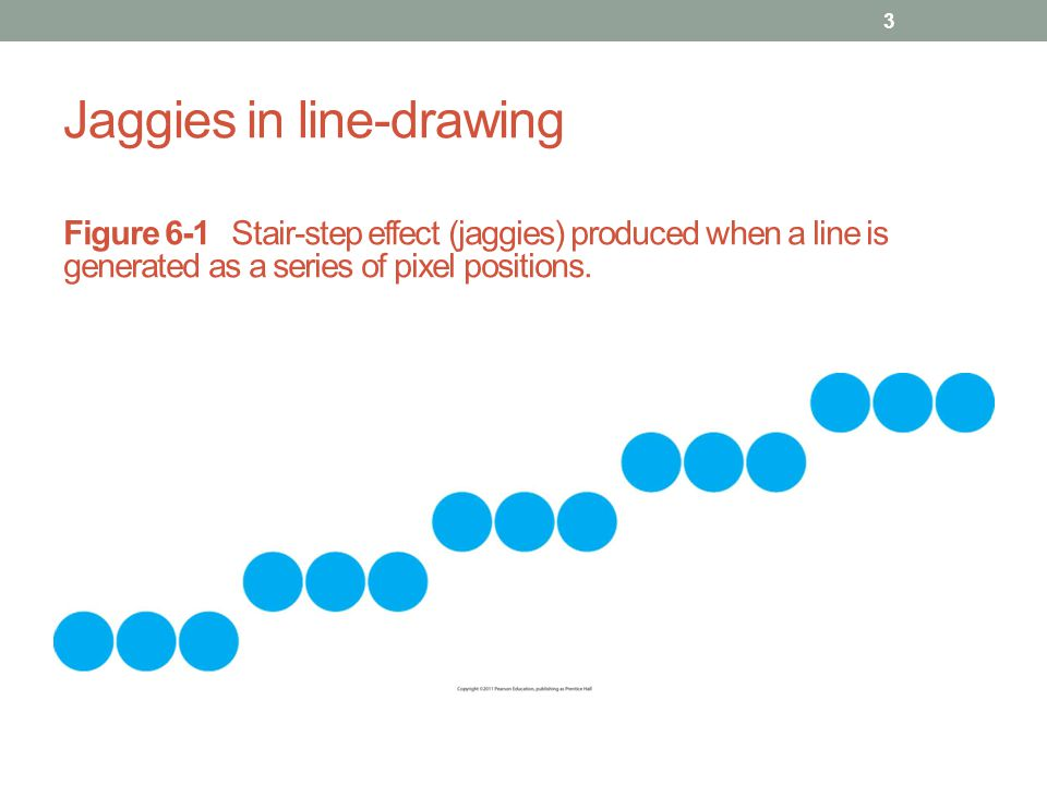 Line Drawing Algorithm In Opengl : Cmpe computer graphics ppt video online download