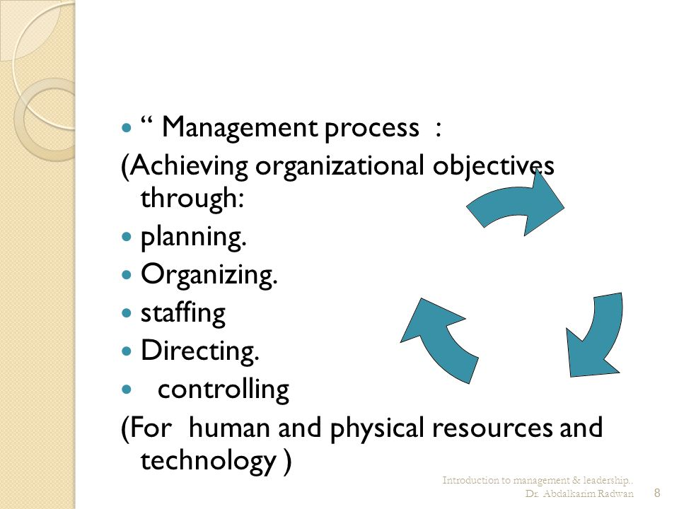 (Achieving organizational objectives through: planning. Organizing.