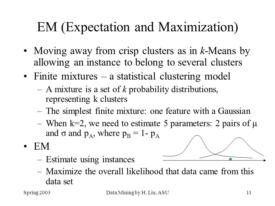 EM (Expectation and Maximization)