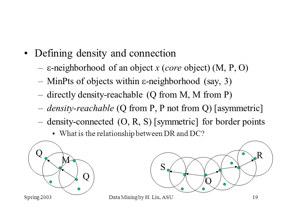 Defining density and connection