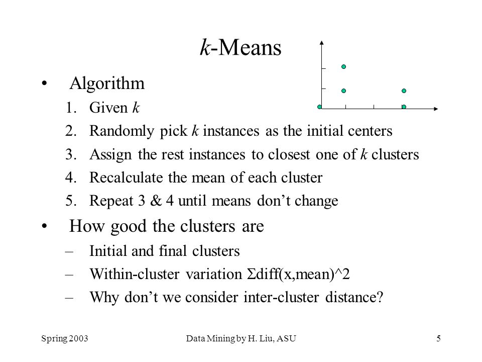 k-Means Algorithm How good the clusters are Given k