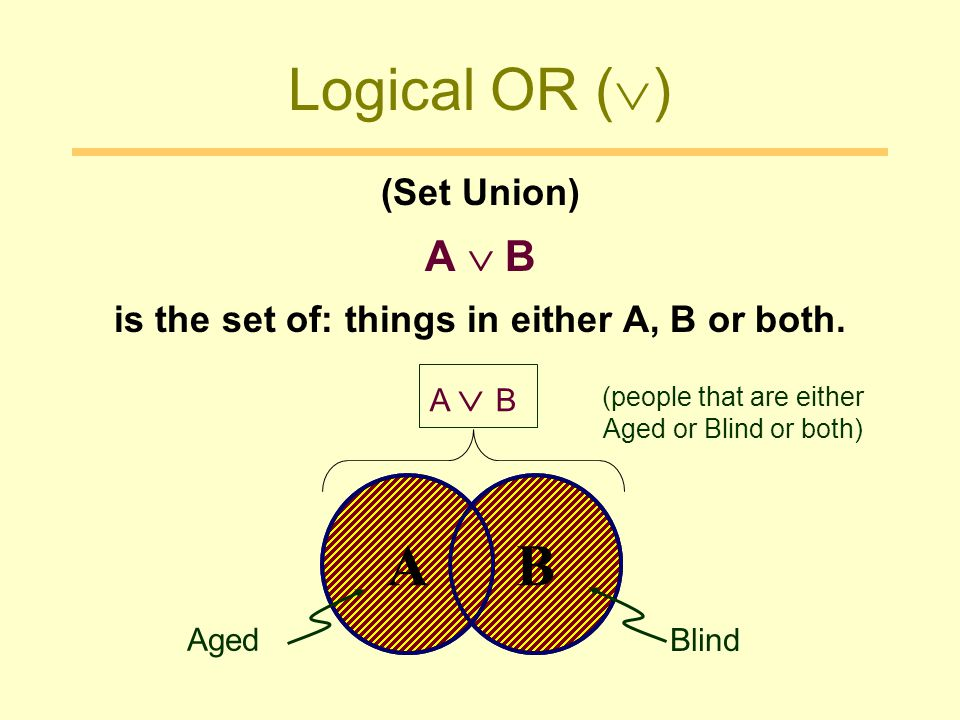 is the set of: things in either A, B or both.