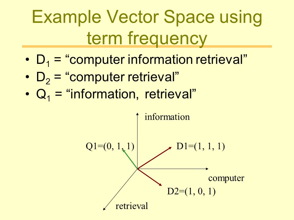 Example Vector Space using term frequency
