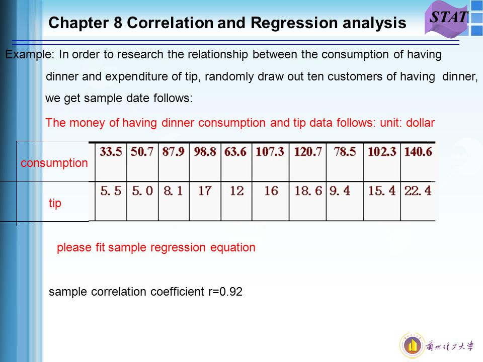 Correlation and regression analysis - ppt download