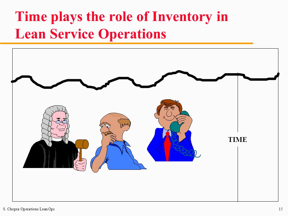 Time plays the role of Inventory in Lean Service Operations