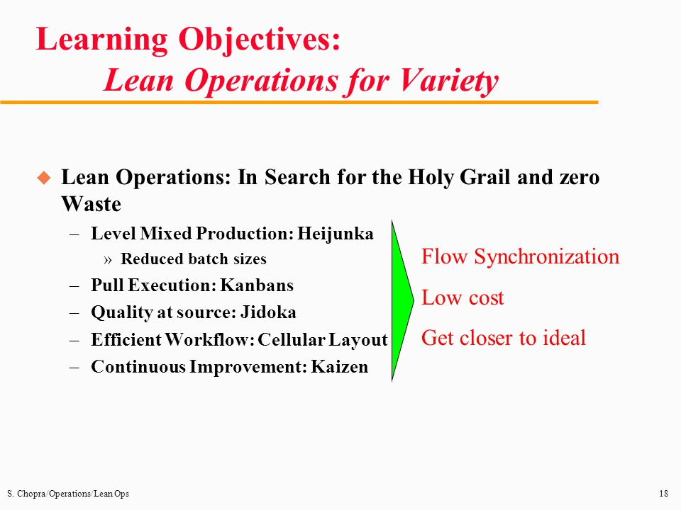 Learning Objectives: Lean Operations for Variety