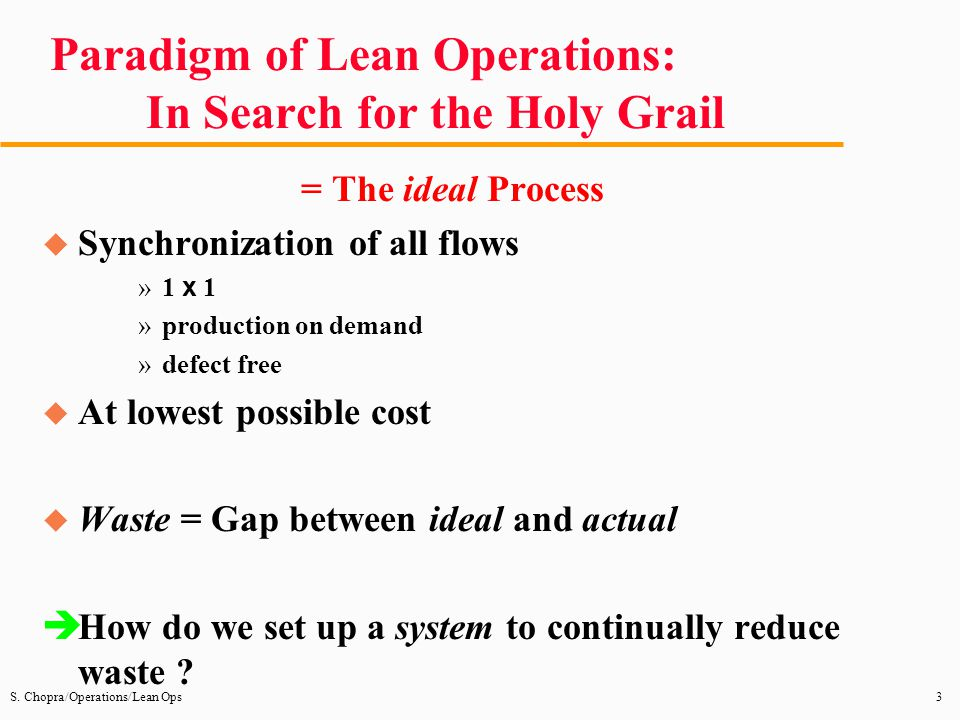 Paradigm of Lean Operations: In Search for the Holy Grail