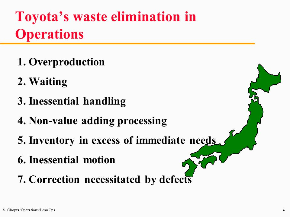Toyota's waste elimination in Operations