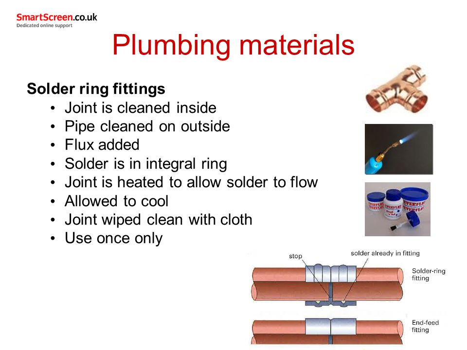 Plumbing Materials Solder Ring Fittings Joint