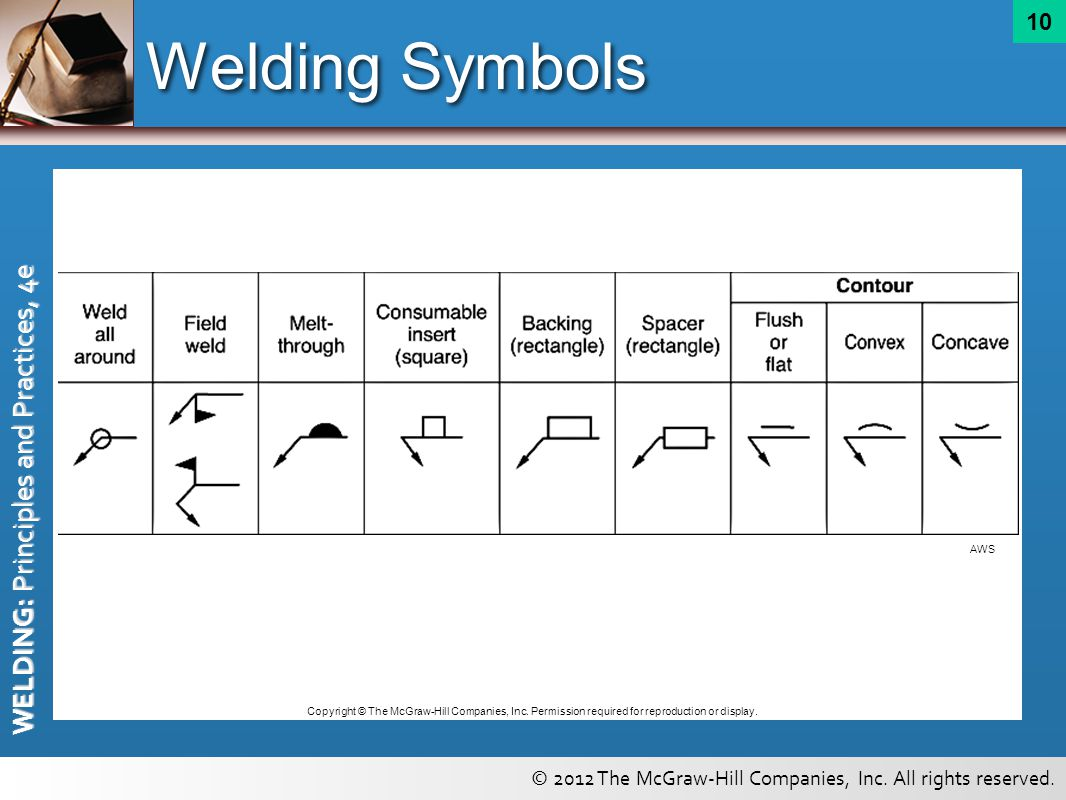 Welding symbols chapter ppt video online download 10 welding buycottarizona Image collections