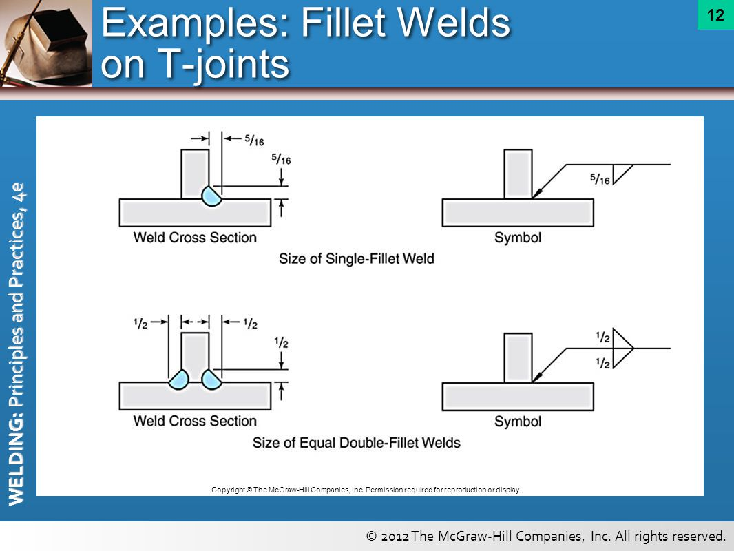 Double fillet weld symbol gallery symbol and sign ideas welding symbols chapter ppt video online download examples fillet welds on t joints buycottarizona gallery buycottarizona Images