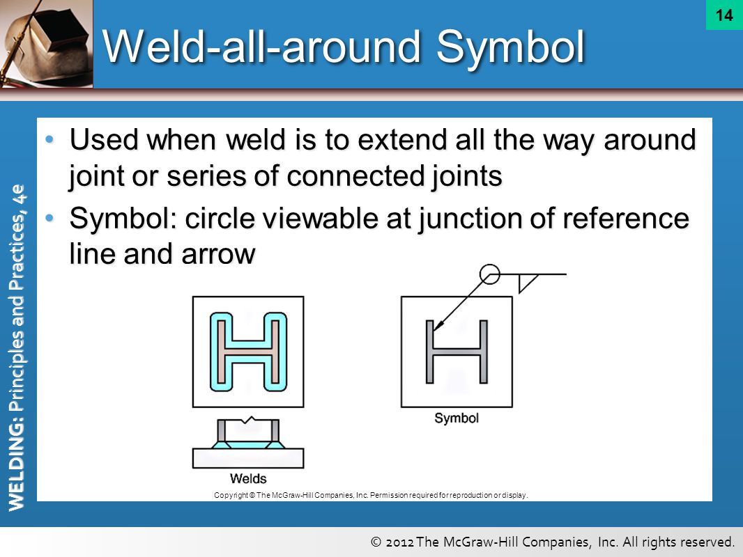Welding symbols chapter ppt video online download 14 weld all around symbol buycottarizona Image collections