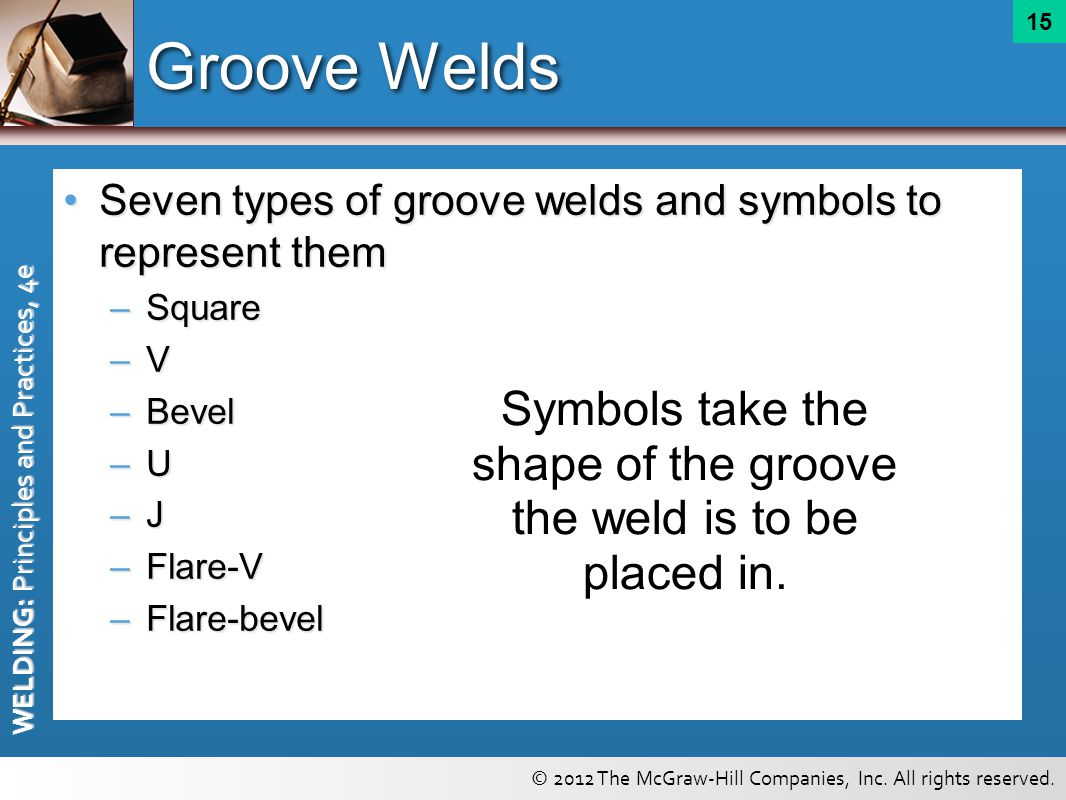 Welding symbols chapter ppt video online download 15 symbols buycottarizona Image collections