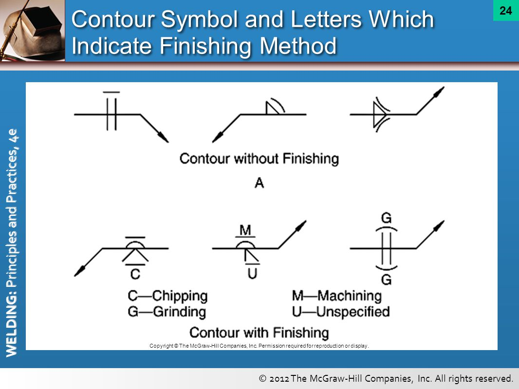 Welding symbols chapter ppt video online download contour symbol and letters which indicate finishing method biocorpaavc