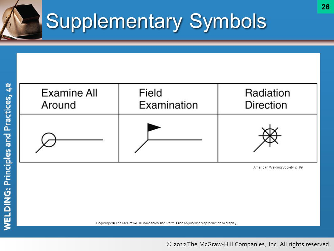 Welding symbols chapter ppt video online download supplementary symbols biocorpaavc