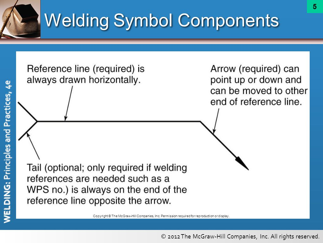 Welding symbols chapter ppt video online download welding symbol components biocorpaavc