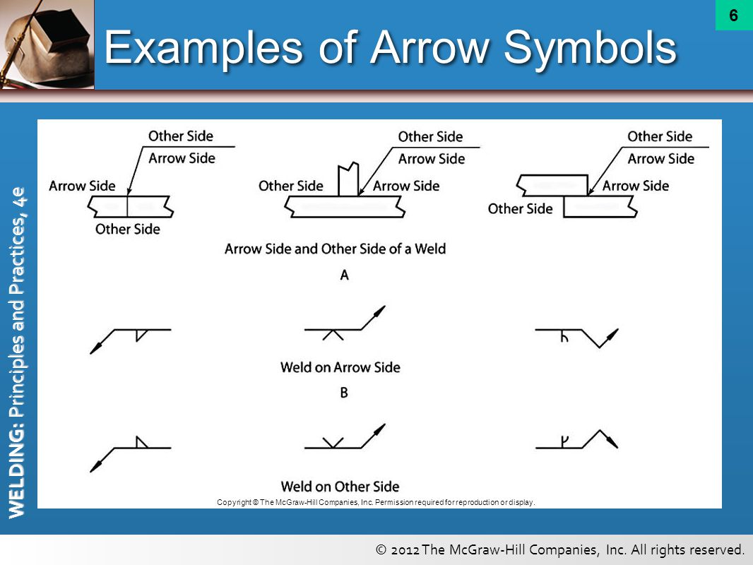 Welding symbols chapter ppt video online download examples of arrow symbols 7 aws standard weld biocorpaavc Images