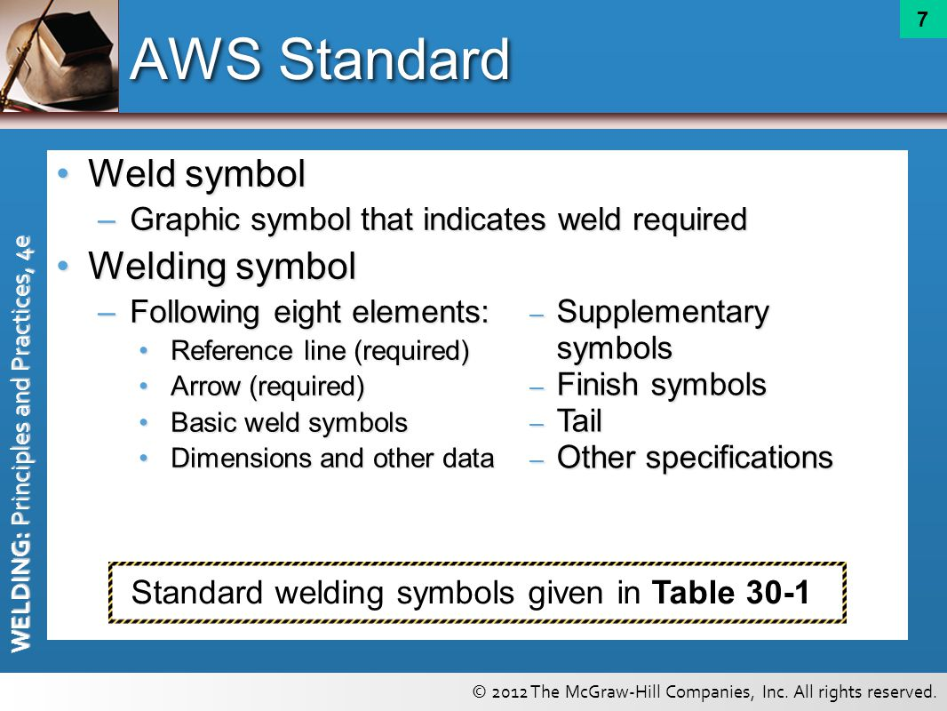 Seam weld symbol gallery symbol and sign ideas welding symbols chapter ppt video online download aws standard weld symbol welding symbol buycottarizona gallery biocorpaavc Images