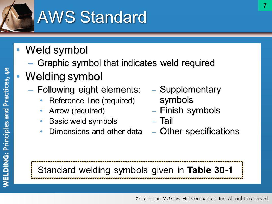 Welding symbols chapter ppt video online download aws standard weld symbol welding symbol biocorpaavc Gallery