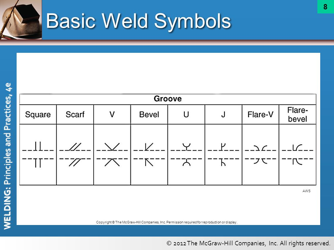 Welding symbols chapter ppt video online download basic weld symbols aws copyright the mcgraw hill companies inc biocorpaavc