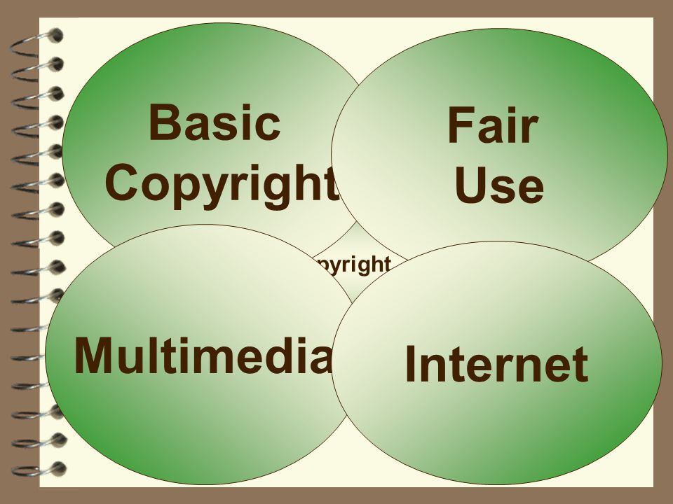 Basic Copyright Fair Use Multimedia Internet