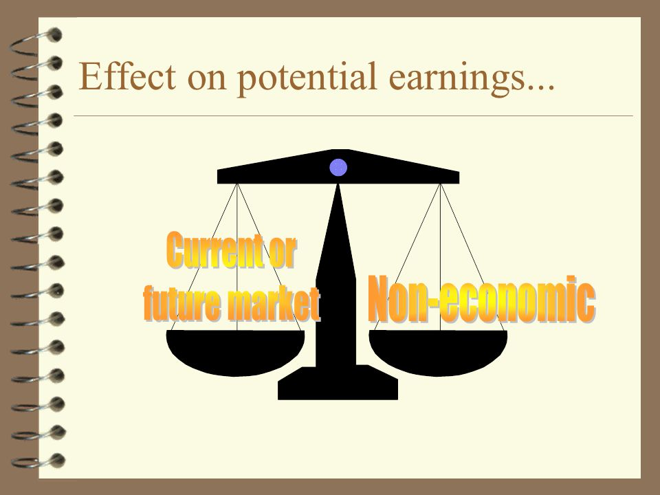 Effect on potential earnings...