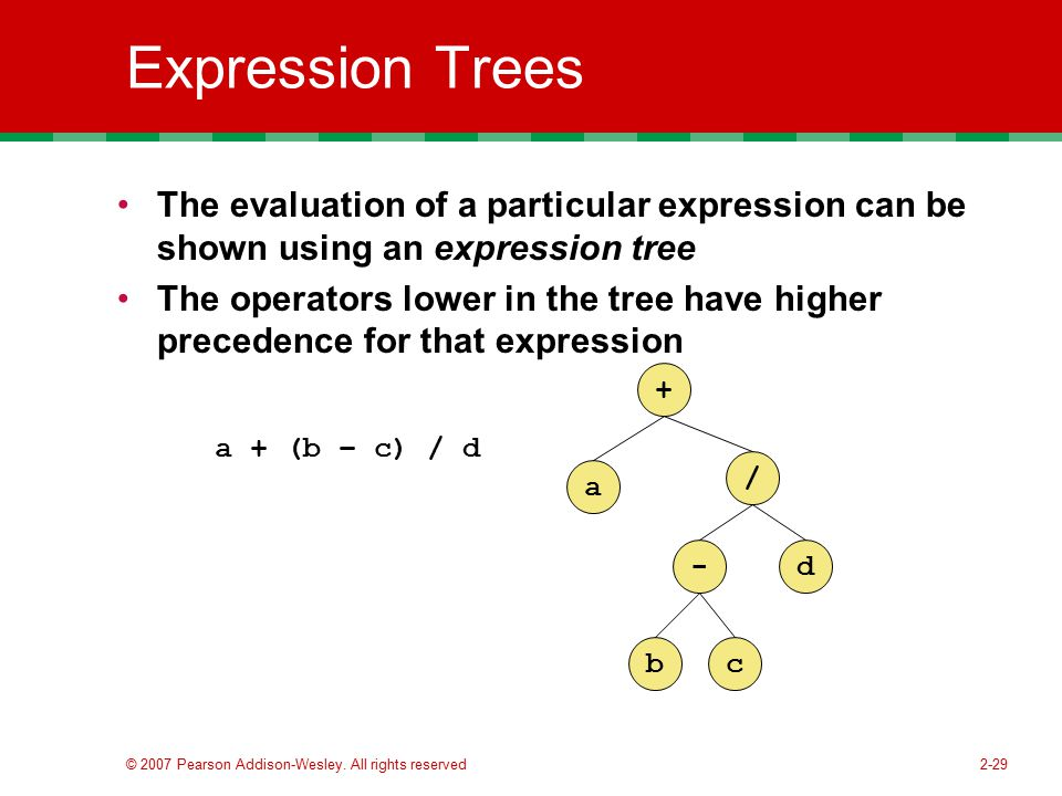 Expression Trees The evaluation of a particular expression can be shown using an expression tree.