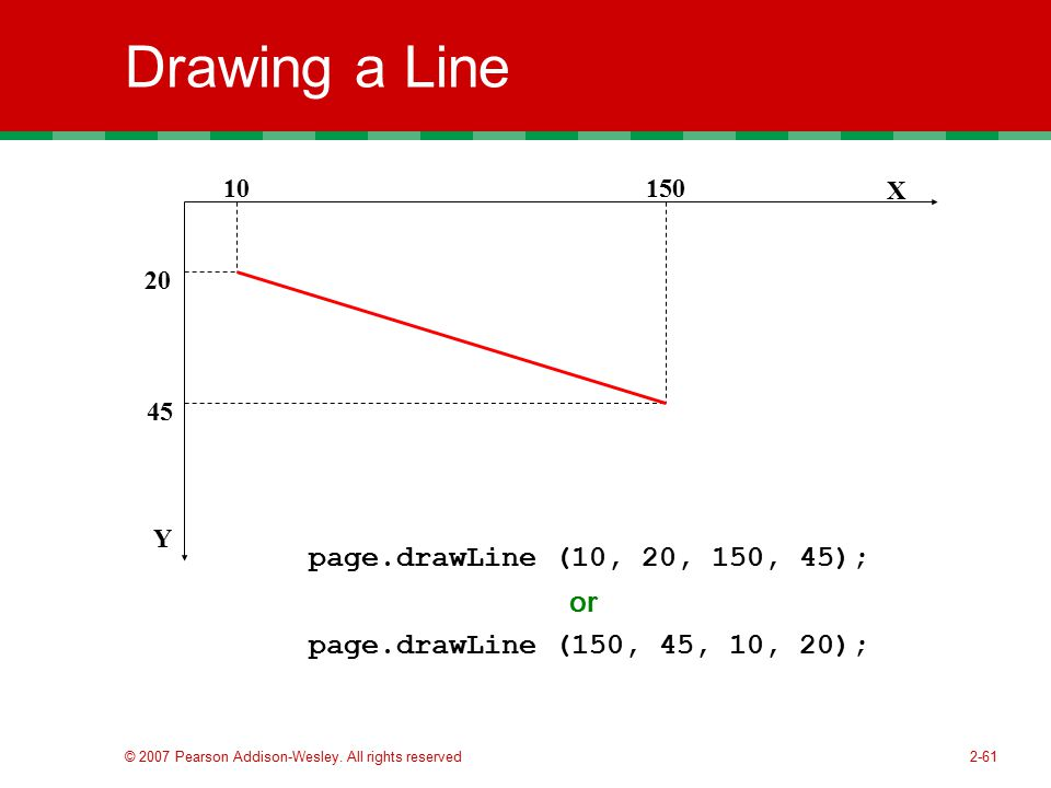 Drawing a Line page.drawLine (10, 20, 150, 45); or