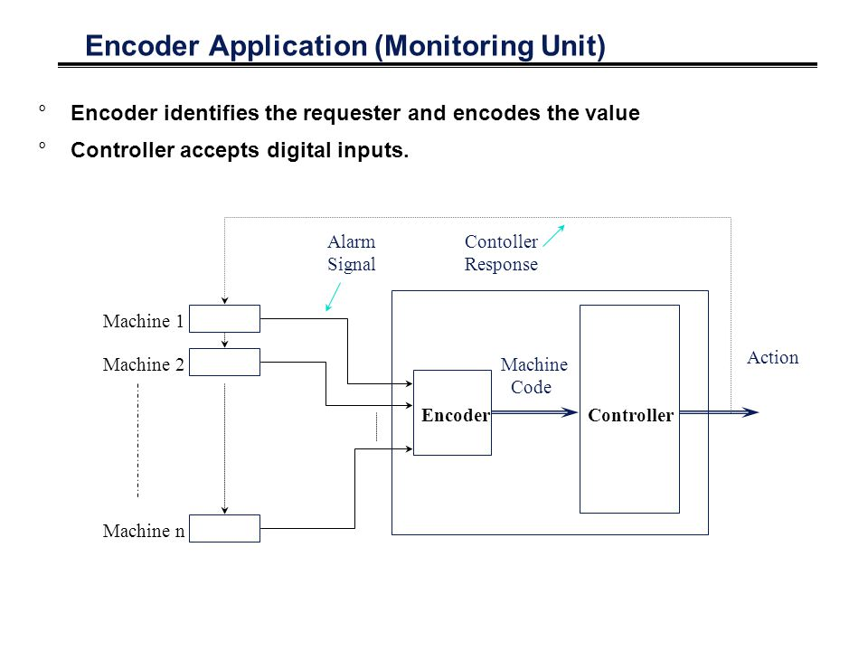 Cs 151 digital systems design lecture 17 encoders and decoders ppt 15 encoder application ccuart Choice Image