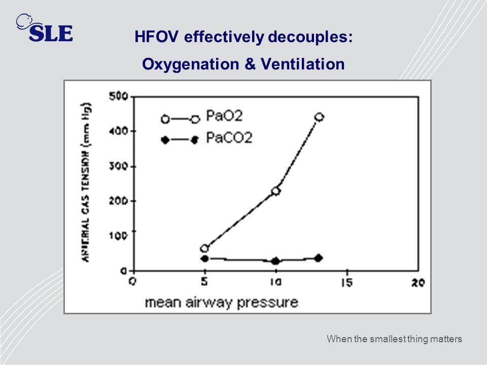 HFOV effectively decouples: Oxygenation & Ventilation