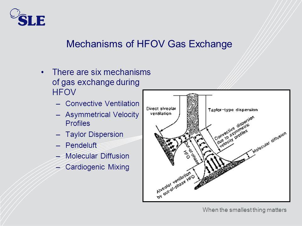 Mechanisms of HFOV Gas Exchange