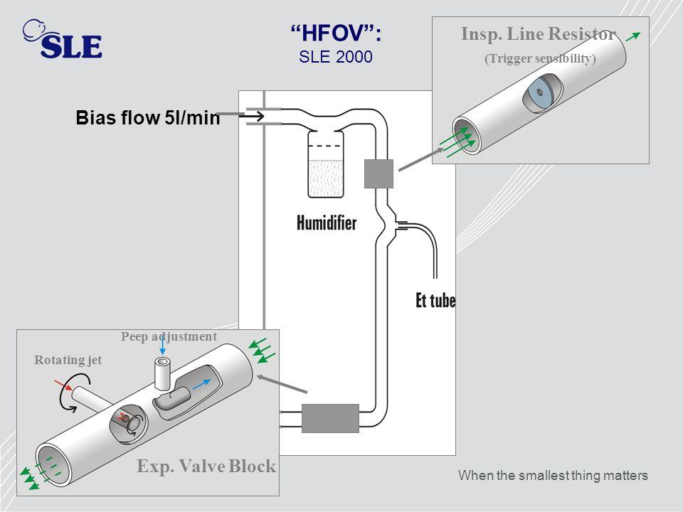 HFOV : SLE 2000 Insp. Line Resistor (Trigger sensibility)