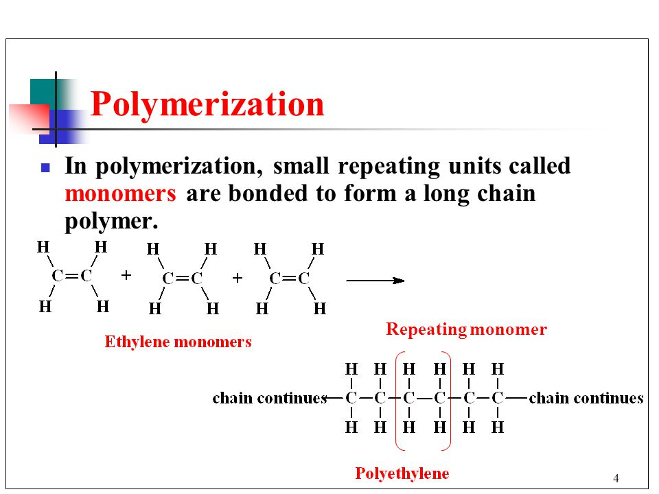Polymerization In polymerization, small repeating units called monomers are bonded to form a long chain polymer.