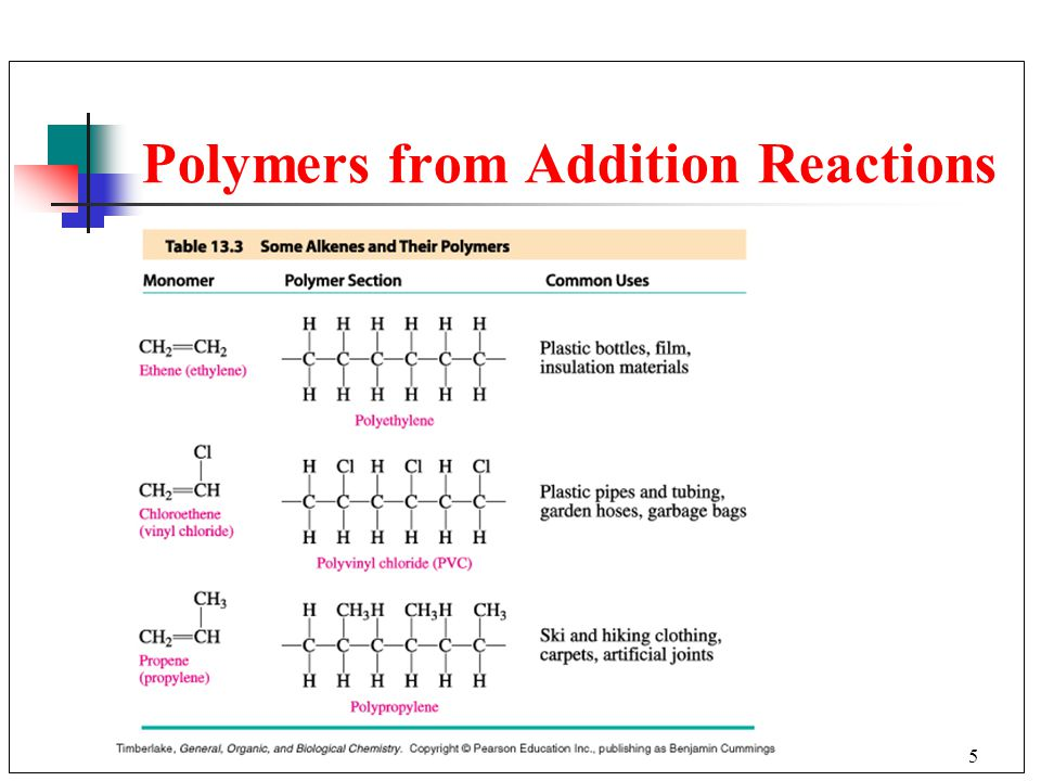 Polymers from Addition Reactions