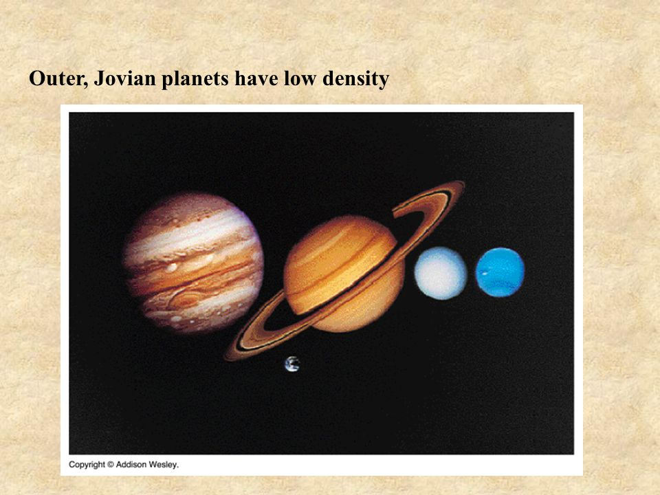 Outer, Jovian planets have low density