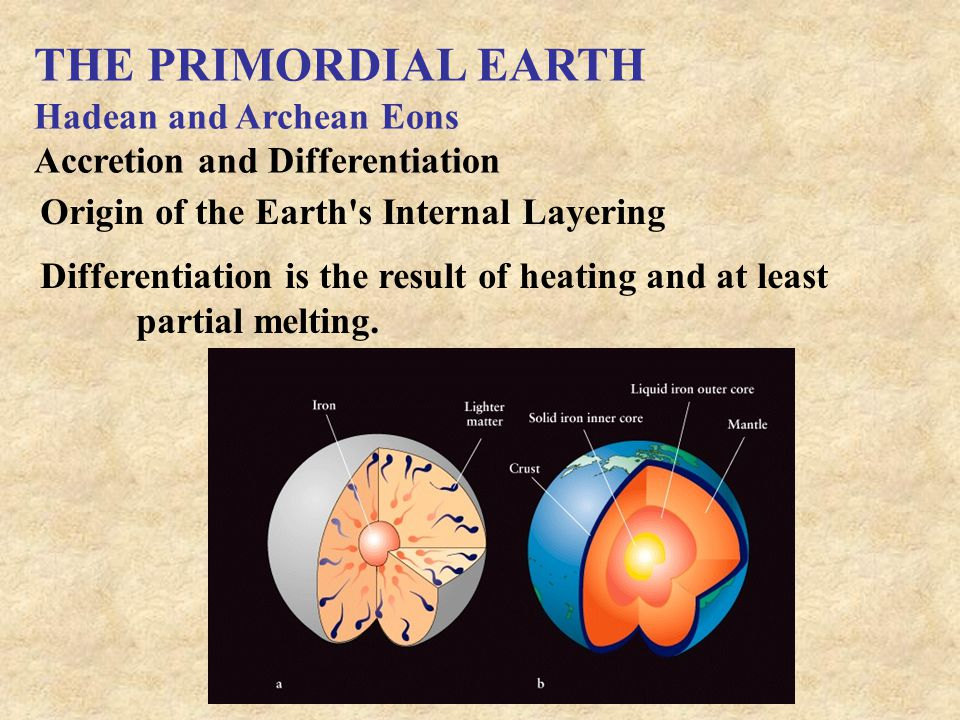 THE PRIMORDIAL EARTH Hadean and Archean Eons