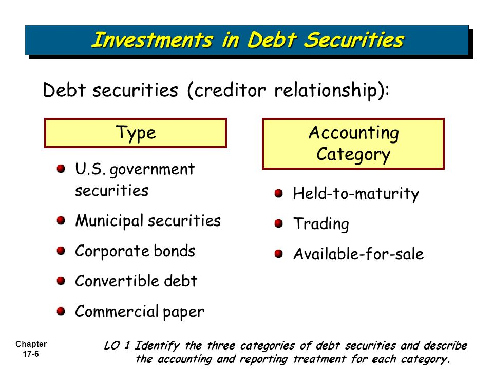 Accounting For Certain Investments In Debt And Equity Securities