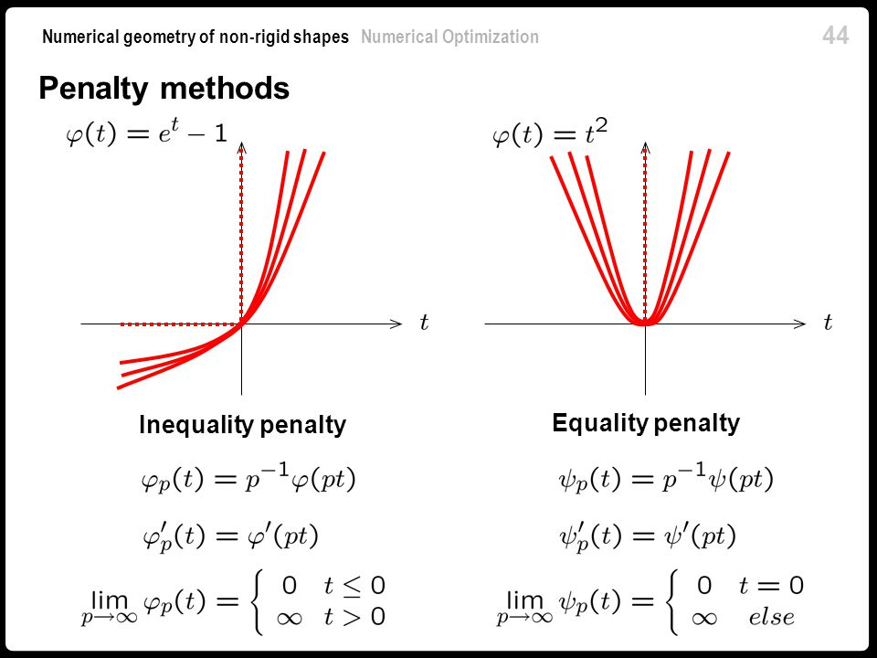 Penalty methods Inequality penalty Equality penalty